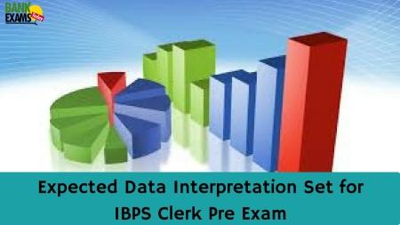 DI IBPS Clerk