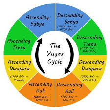 Hinduism, Mythology, yugas,
