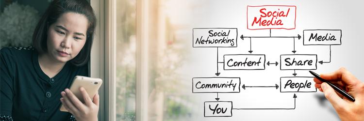 sharing di media sosial