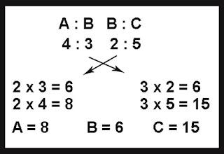 Soal UTS Matematika Kelas 5 Semester 2 Tahun 2017/2018 gambar 4