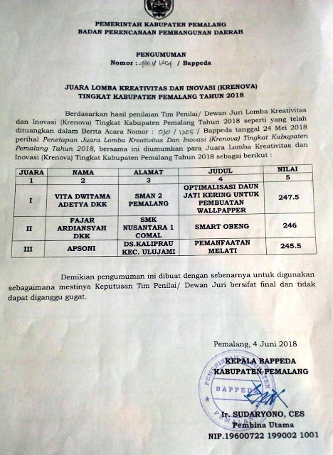 Pengumuman Resmi Pemenang Krenova Pemalang 2018 Bappeda
