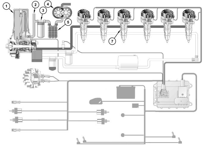 Caterpillar Heui Fuel System, Caterpillar, Free Engine
