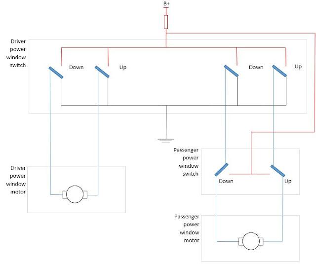 9 Komponen Sistem Power Window Mobil Beserta Fungsinya