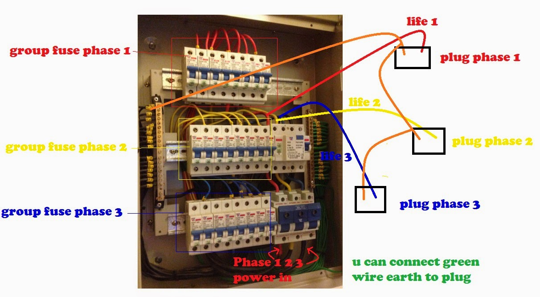 the phase fuse box wiring diagram repair guides3 phase fuse box wiring diagrams lolfaze 3 fuse [ 1212 x 666 Pixel ]
