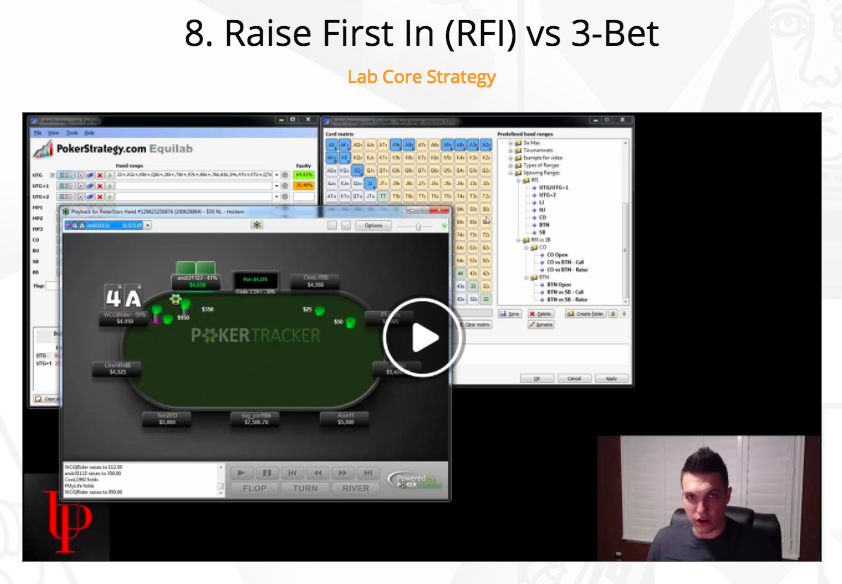 Upswing Poker Lab Review 2019 - Complete Walkthrough | BlackRain79