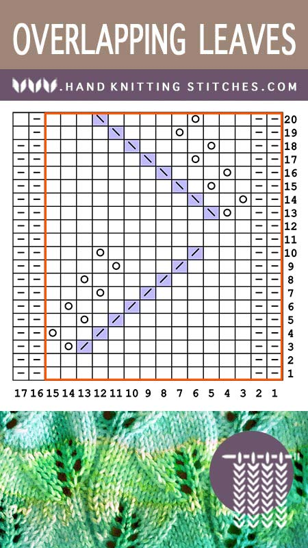 Hand Knitting Stitches - Overlapping Leaves Lace Pattern chart