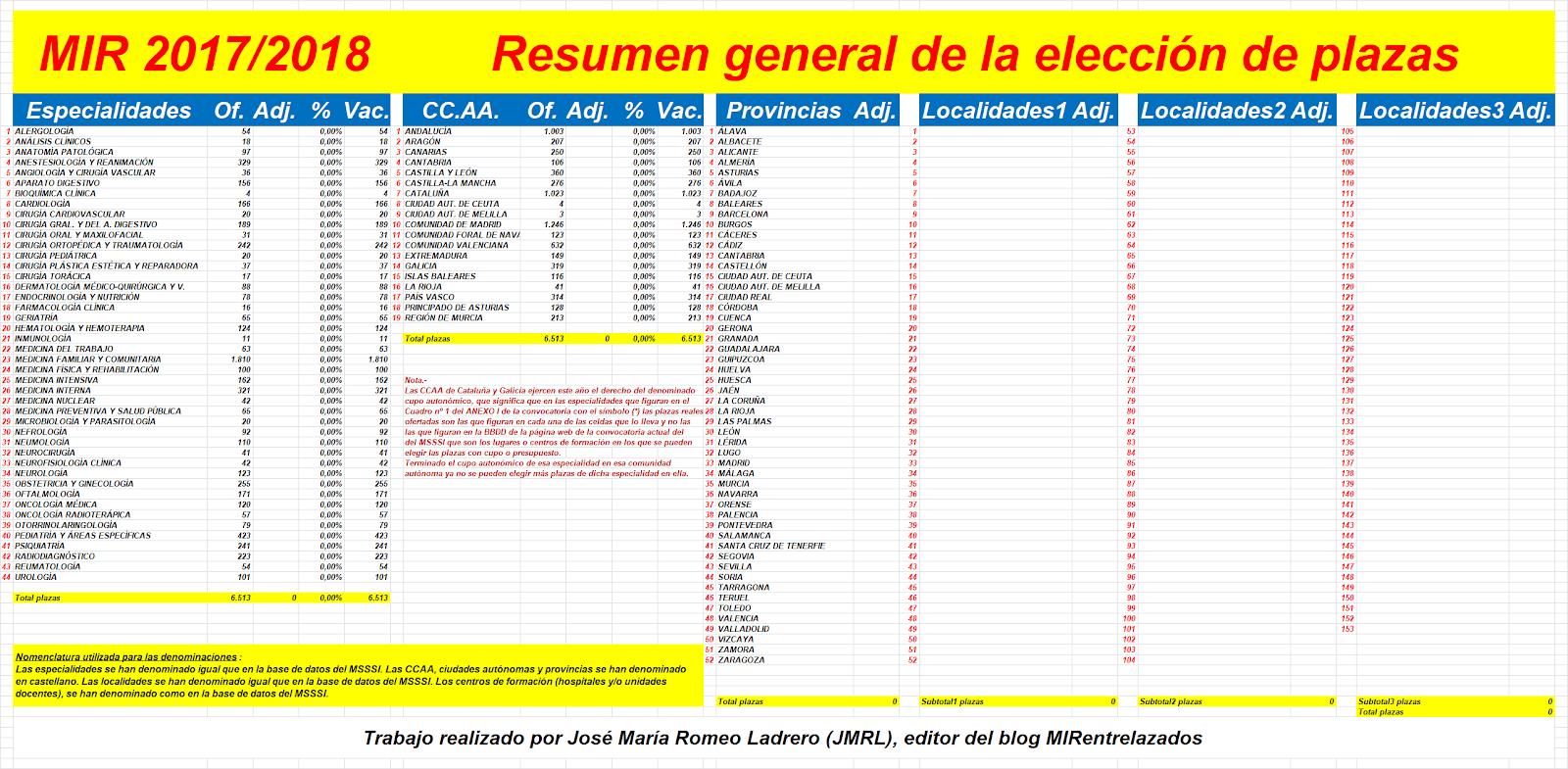 Lujoso Reanudar La Escritura De Consejos 2014 Modelo - Ejemplo De ...