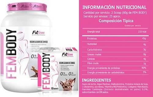 Tabla nutricional de la proteína para mujeres Body fem