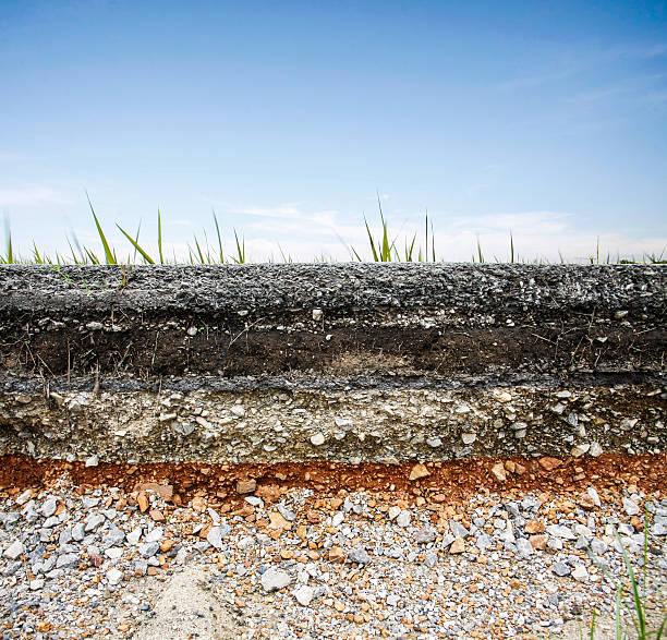 jenis jenis batuan | batuan beku, batuan sedimen, batuan metamorf | amuzigi.com
