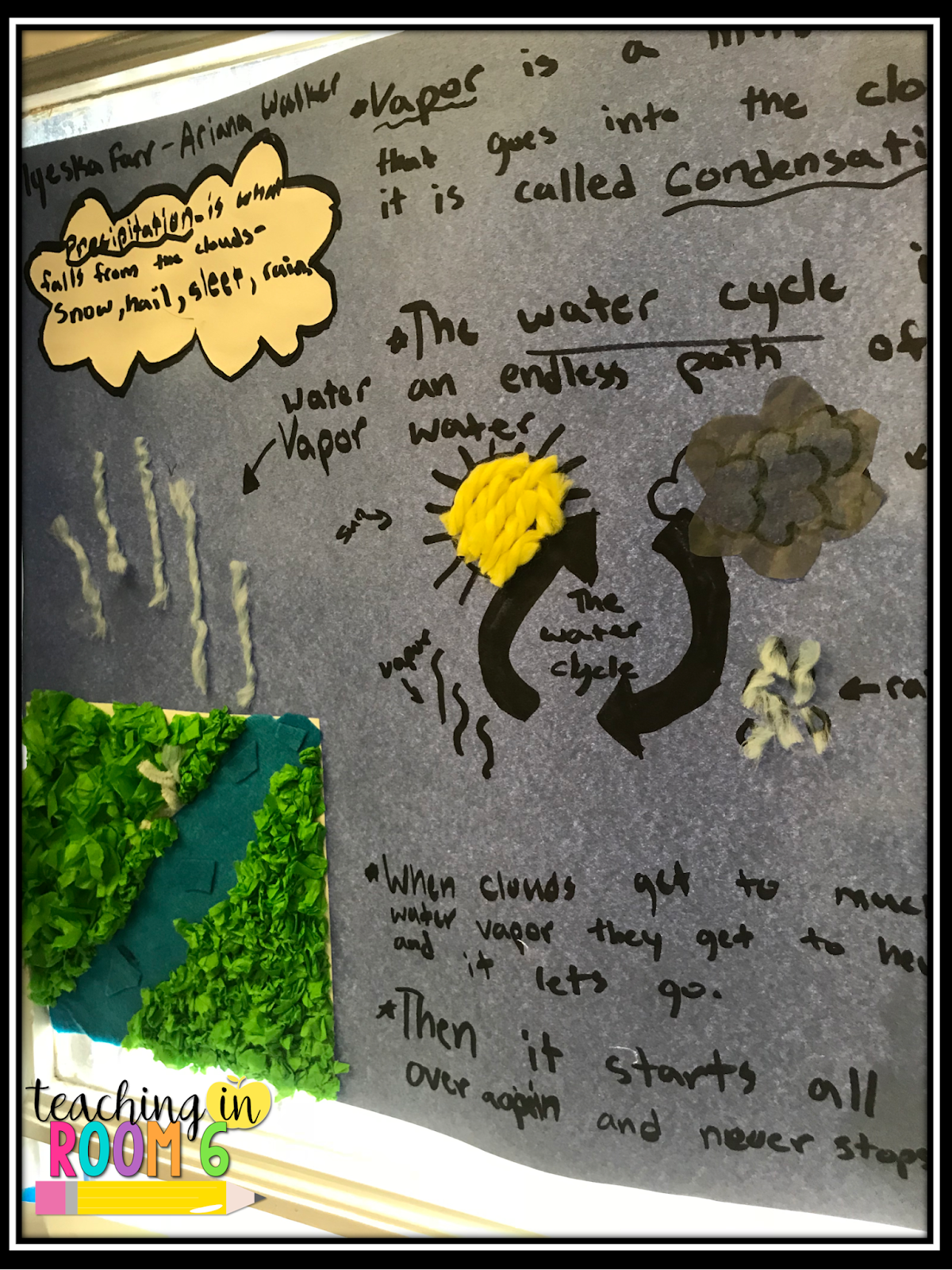 Water Cycle Project Shoe Box Ideas
