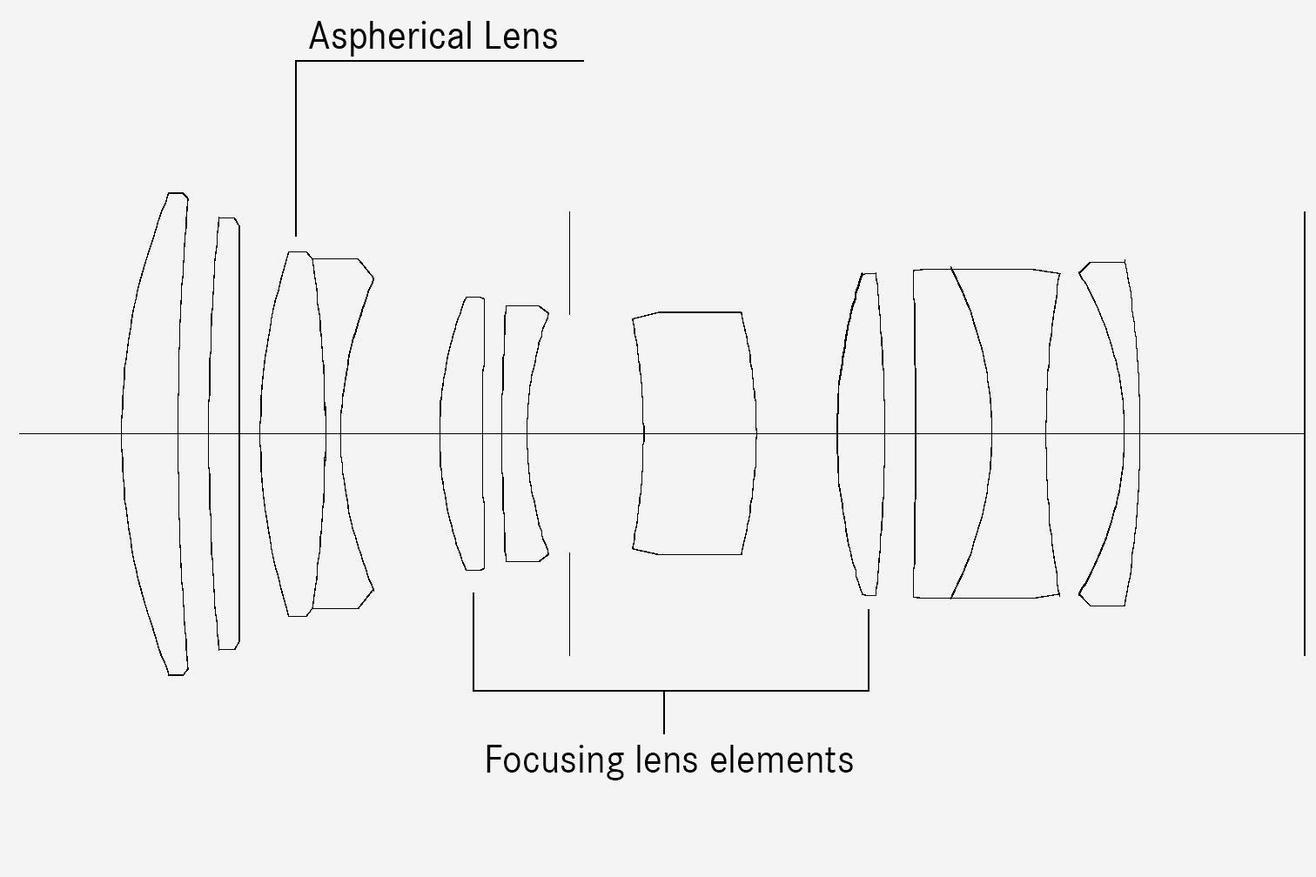 Оптическая схема объектива APO-Summicron-SL 75mm f/2 ASPH.