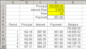 Home Loan Calculator Amortization, Home Loan, Calculator Amortization