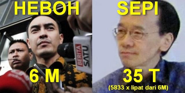 Tersangka Korupsi 6 M Heboh Sejagad, Tersangka 35 T Adem Ayem, Tanya Kenapa?