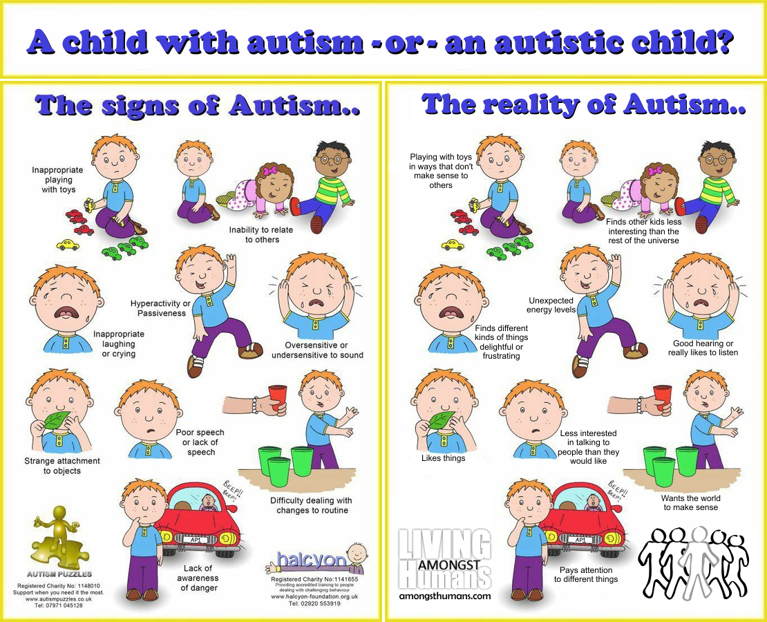 Anchor2health Understanding Autism In Children