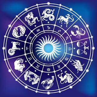 Vedic astrology, Hindu astrology, Kundli jyotish