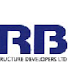 IRB's SPV, AE Tollway Pvt. Ltd. commences construction work on six laning of the Agra – Etawah bypass road in UP