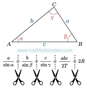 Cut the law of sines on a part. Mathematics For Blondes.