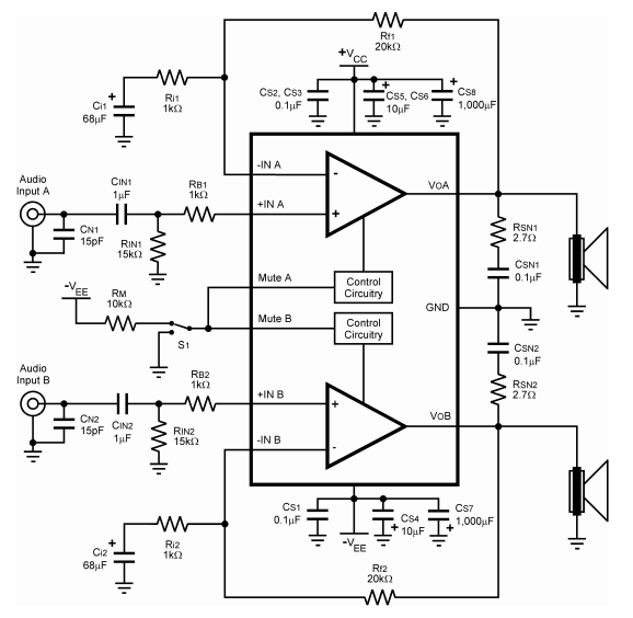 circuit clipping amplifier