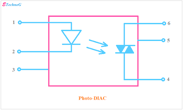 Photo-DIAC Optocoupler, Optocoupler Types and Applications