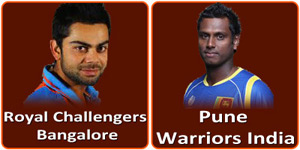 RCB Vs PWI on 23 April 2013