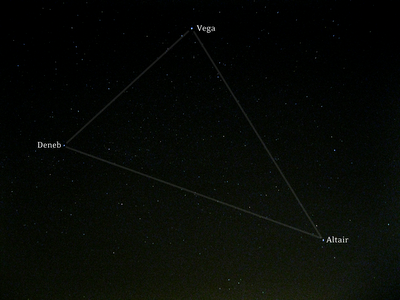 summer triangle with labels