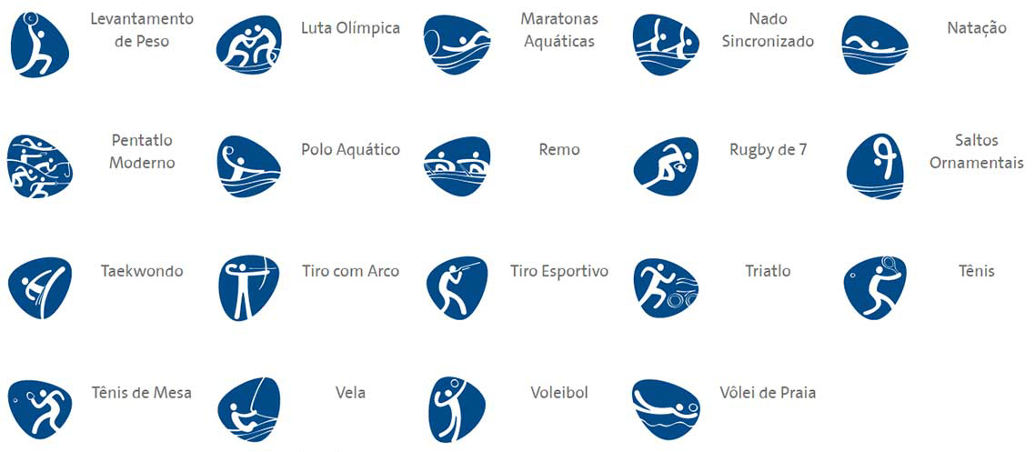 esportes olimpicos