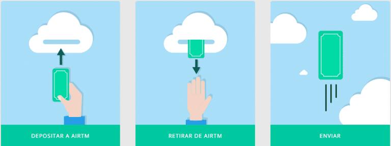 Cuenta AirTM
