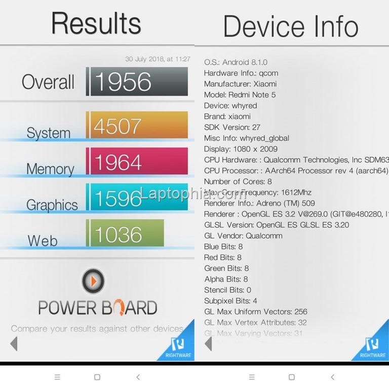 Benchmark Basemark OS II Xiaomi Redmi Note 5
