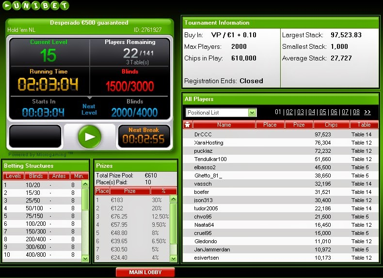 Unibet Poker Games Screen