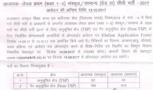 image : Rajasthan Level-I 3rd Grade Teacher (Sanskrit) Recruitment 2017 @ TeachMatters