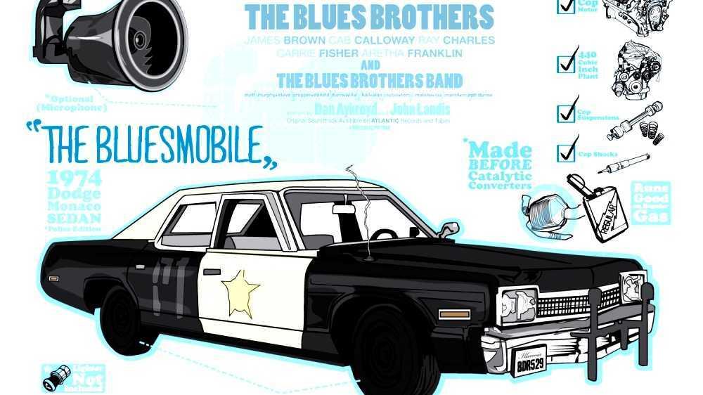 Police Car Auction Toronto >> Bluesmobile