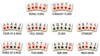 Peraturan, Strategi dalam Poker