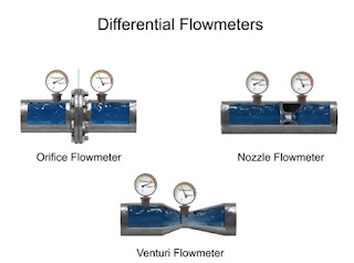 Differential Flowmeters