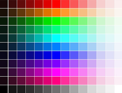 Bahasa Jawa Ngoko, Krama Inggil dan bahasa Jawa Kawinya Warna Merah, Hitam, Putih, Hijau, Biru, serta Kuning