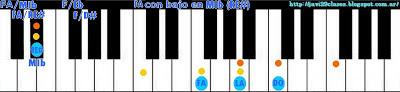 acorde piano chord (FA con bajo en MIb o RE#)