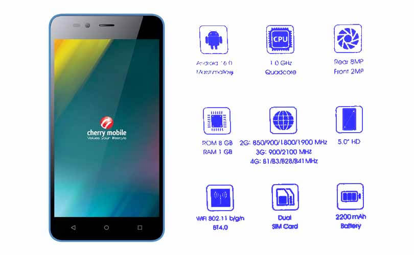 Cherry Mobile Flare A1 5-inch LTE Ready Phone Specs and Price