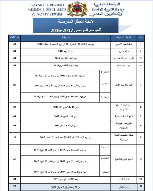 لائحة العطل الدراسية الخاصة بأسلاك التعليم الابتدائي و الإعدادي و الثناوي لموسم الدراسي 2016-2017