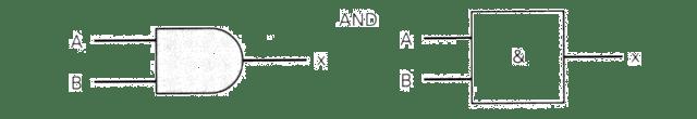representações gráficas porta E