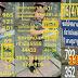 เซฟใว้เลย!! เลขเด็ดชุดเช็คบิลเจ้ามือ (สถิติเข้า 2งวดซ้อน) งวด 16/4/61