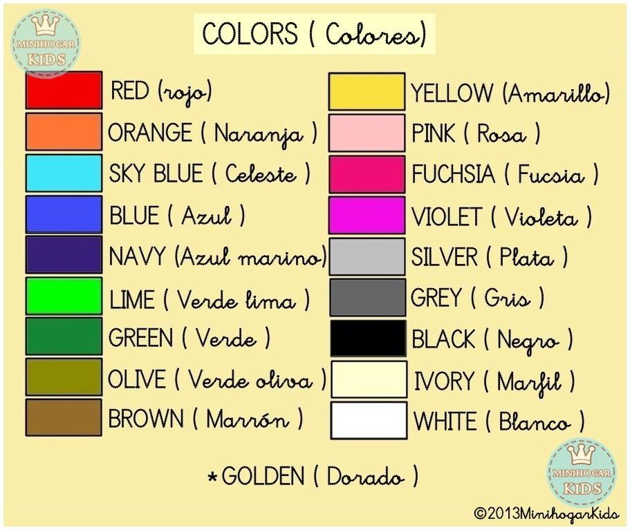 Numbers  Numeros Y Colores En Ingles