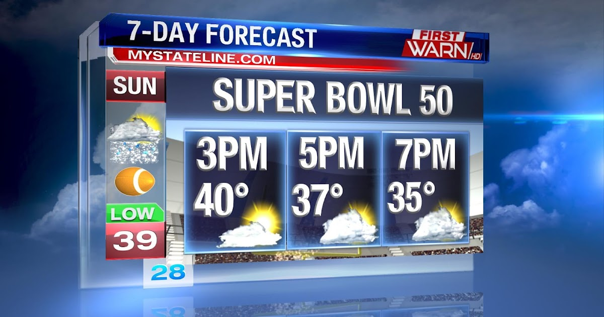2018 Super Bowl weather update: Super Bowl LII could be ...