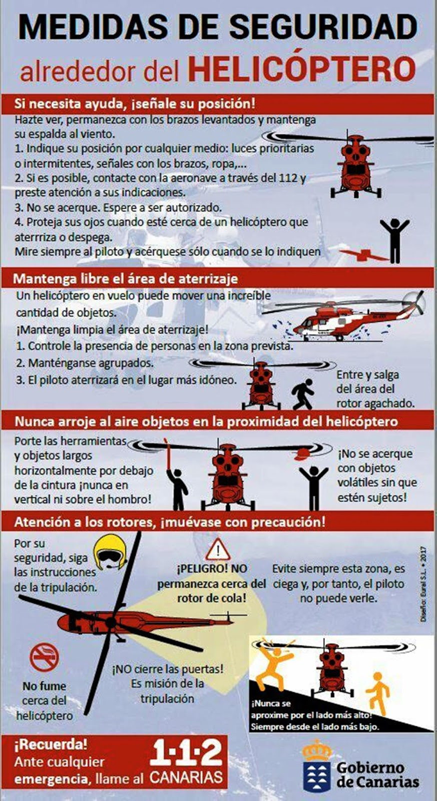 Zonas Restringidas y Peligrosas en Transporte Sanitario Aereo.  HELISUPERFICIES