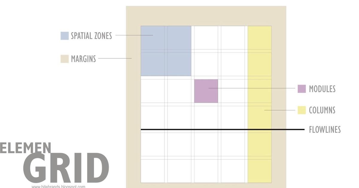 bitebrands+ +ElemeN+griD - Jenis Jenis Layout Desain Grafis