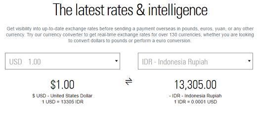 Membandingkan Rate Bank Mandiri Bca Dan Western Union Untuk Pencairan Google Adsense Indoamaterasu
