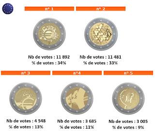 Euron Merkki Näppäimistö