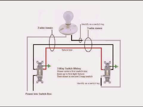 Switch 29 together with Search also  on wiring diagram for 4 light floor lamp