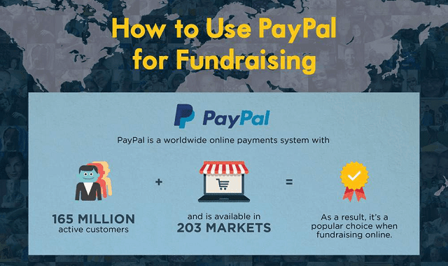 How to use PayPal for Fundraising