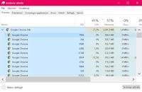 Problemi di memoria con Chrome? Soluzioni