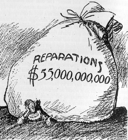 World War I Reparations