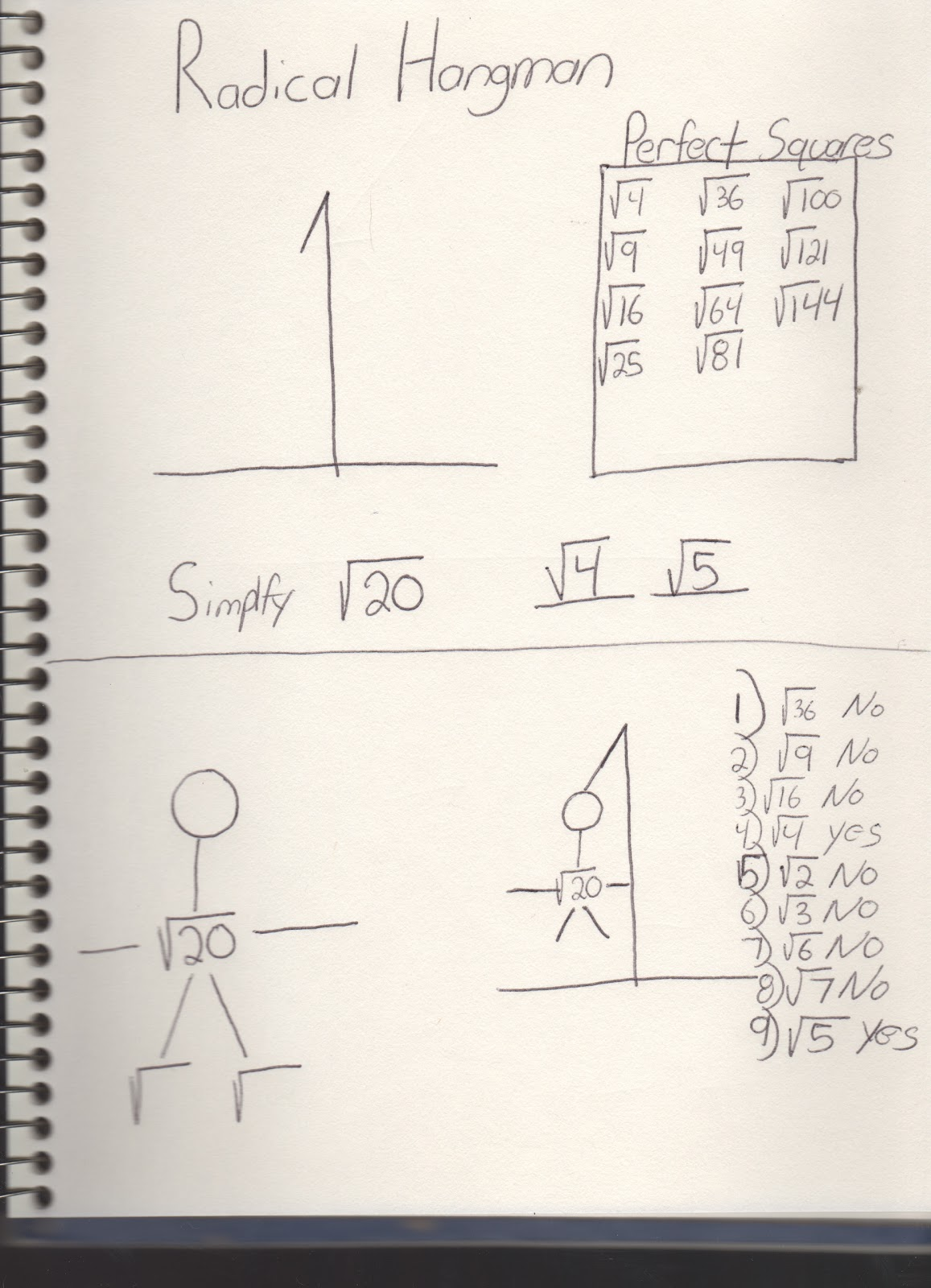 Hands On Math April